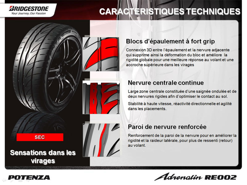 test du pneu bridgestone potenza re002 adrenalin sur essais et actualit automobile. Black Bedroom Furniture Sets. Home Design Ideas