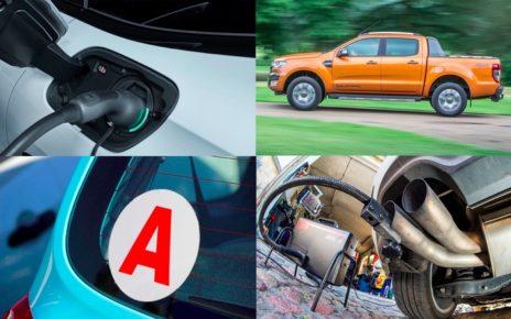 Quels changements dans l'automobile en 2019 ?