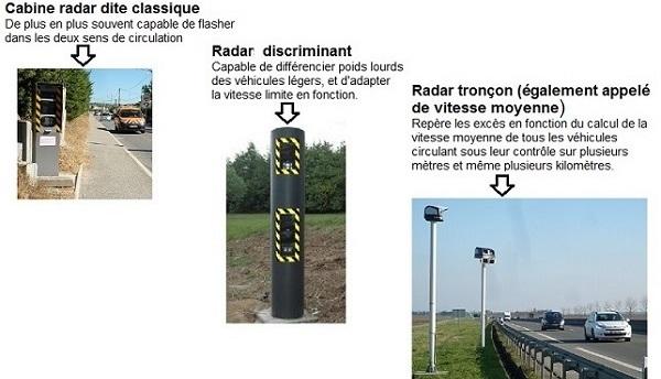 Radars: des recettesplutôt en berne, mais…