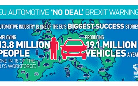 Un no-deal Brexit menace le secteur automobile de l'UE