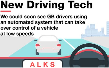 Royaume-Uni:voiture autonome sur autoroutes en 2021